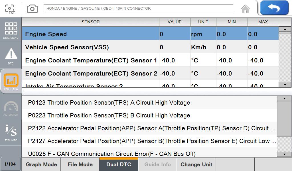 Sensor-DTC Dual